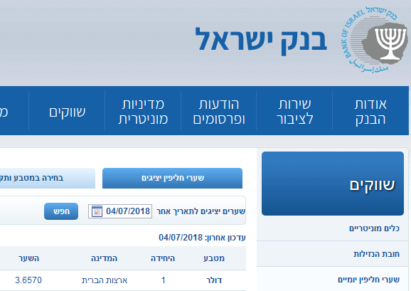 שער הדולר הנוכחי לפי בנק ישראל
